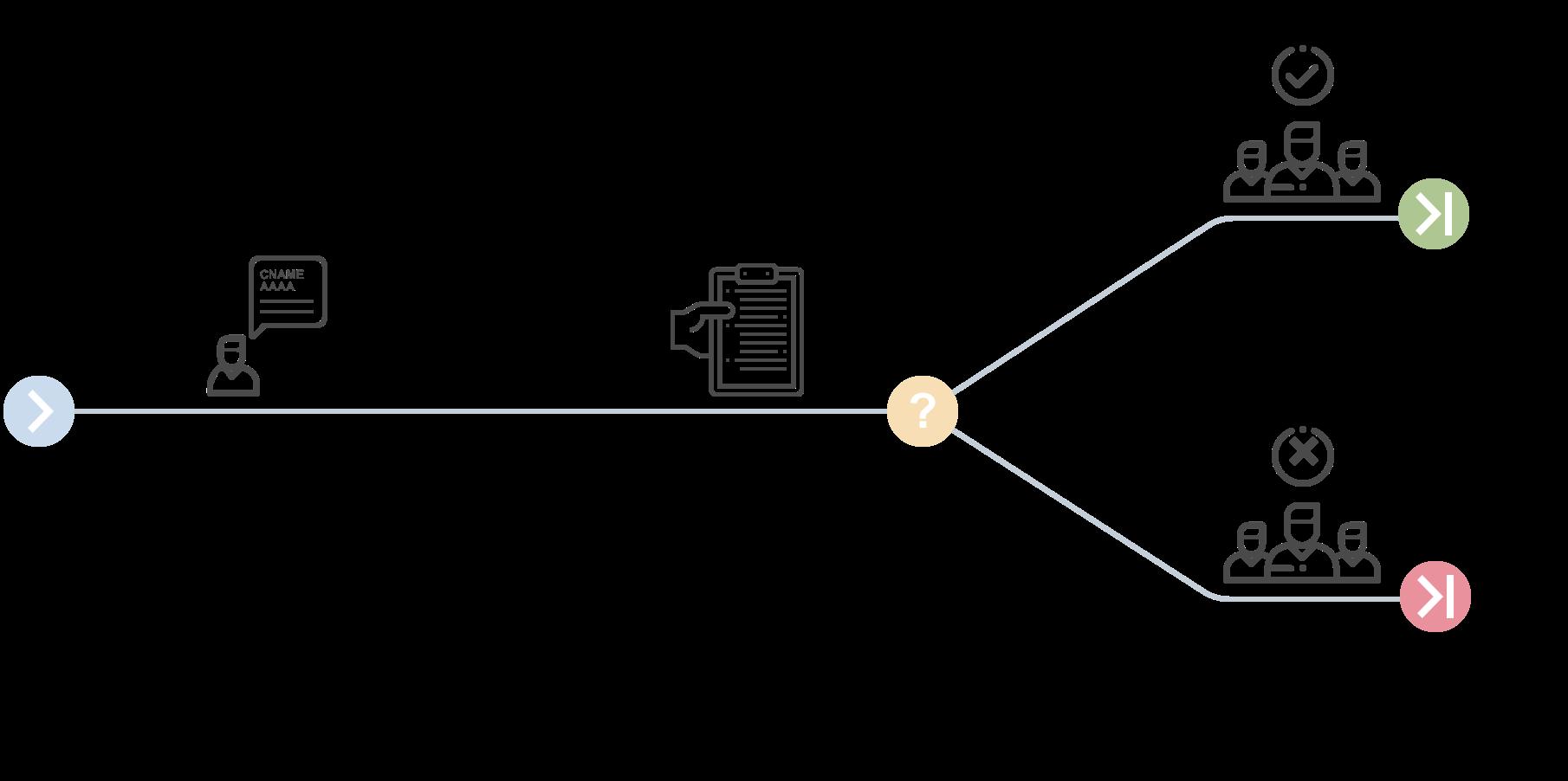 ../../../_images/workflow-diagram.png